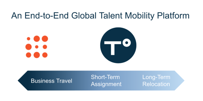 The Monaeo Acquisition: What It Means For Global Talent Mobility